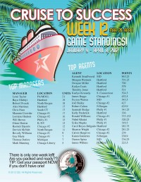 cruise-standings-week-12