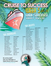 cruise-standings-week-5