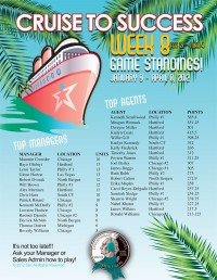 cruise-standings-week-8