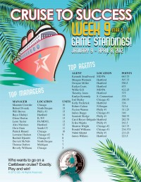 cruise-standings-week-9
